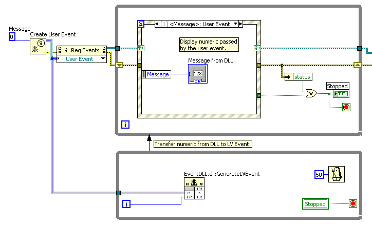 Net calling dll functions labview